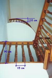 Ограждение лестницы и проёмов.